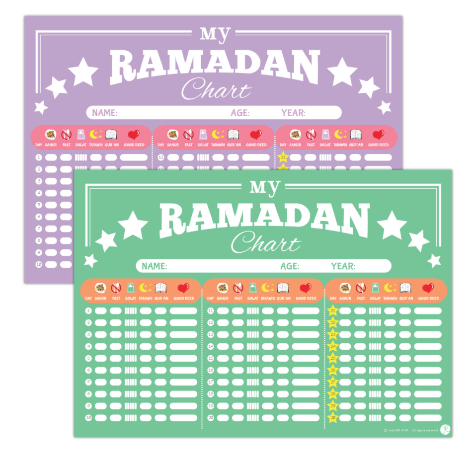 Ramadan Tracker WishED